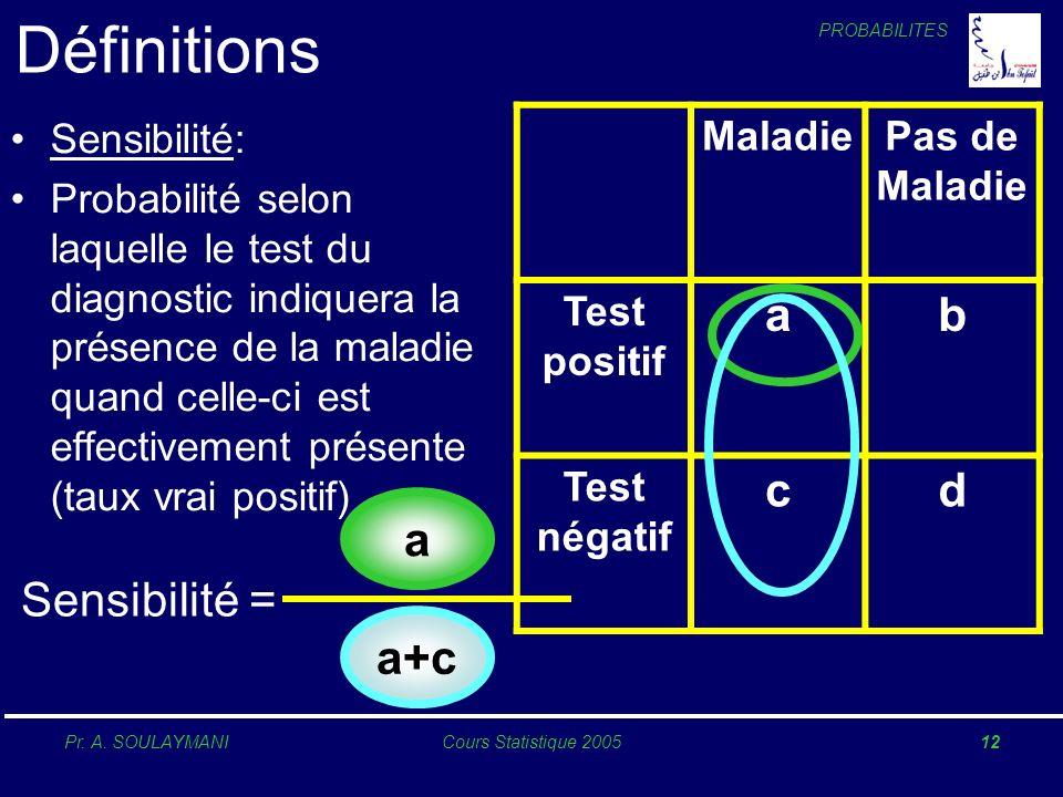 PROBABILITES Pr. A. SOULAYMANICours Statistique 200512 Définitions Sensibilité: Probabilité selon laquelle le test du diagnostic indiquera la présence