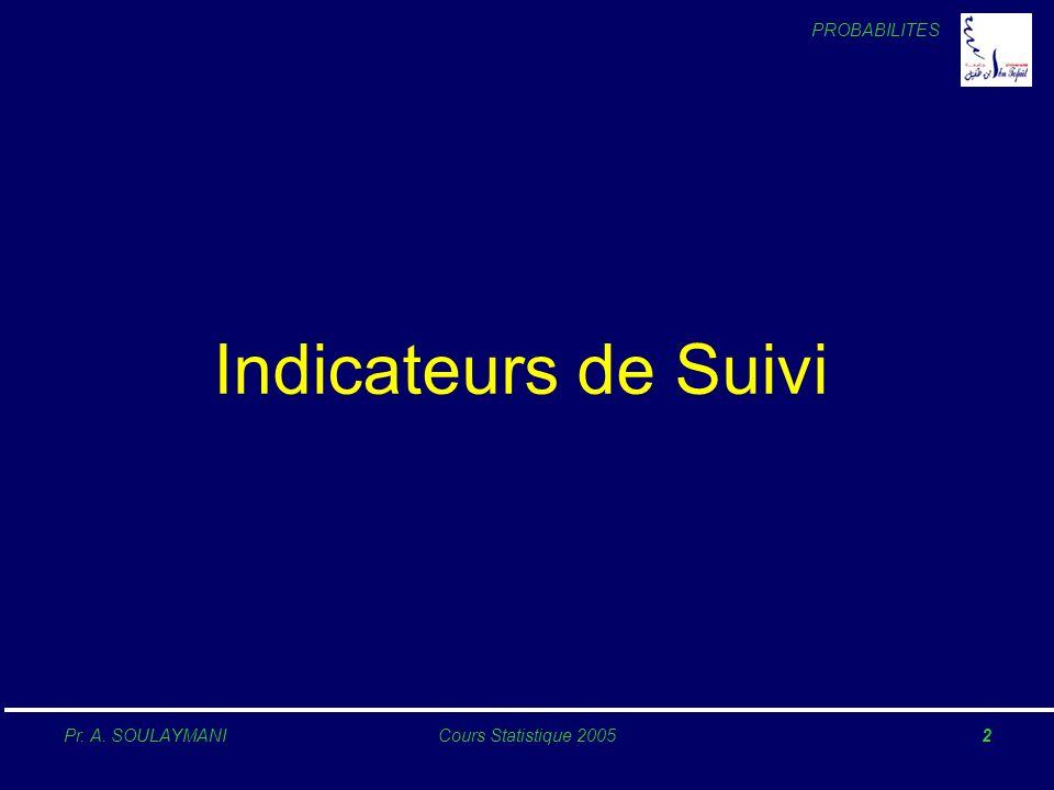PROBABILITES Pr. A. SOULAYMANICours Statistique 20052 Indicateurs de Suivi