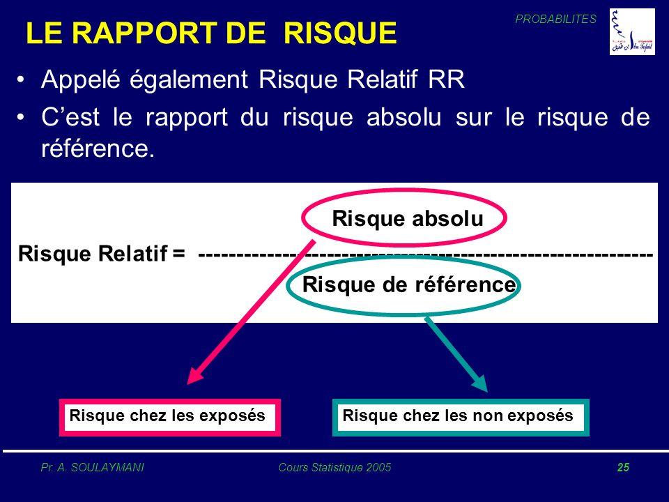 PROBABILITES Pr. A. SOULAYMANICours Statistique 200525 LE RAPPORT DE RISQUE Appelé également Risque Relatif RR Cest le rapport du risque absolu sur le