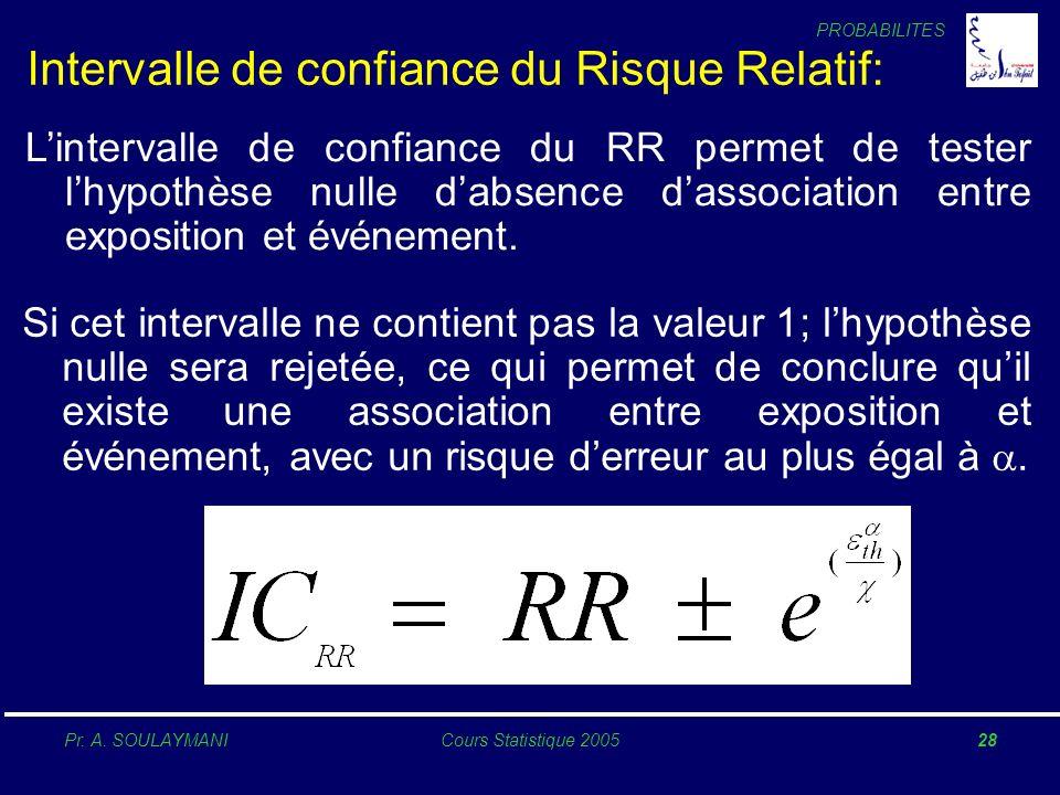 PROBABILITES Pr. A. SOULAYMANICours Statistique 200528 Intervalle de confiance du Risque Relatif: Lintervalle de confiance du RR permet de tester lhyp
