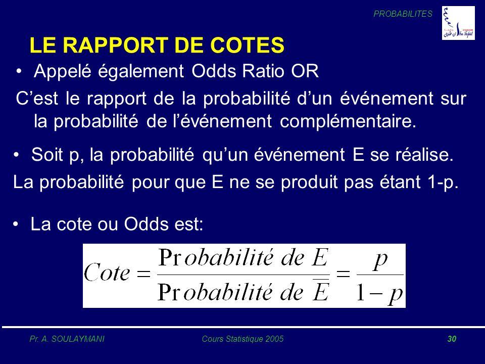 PROBABILITES Pr. A. SOULAYMANICours Statistique 200530 LE RAPPORT DE COTES Appelé également Odds Ratio OR Cest le rapport de la probabilité dun événem