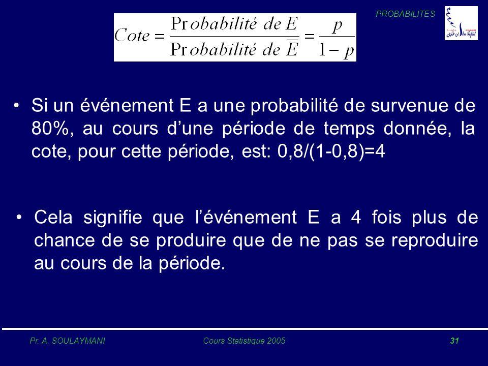 PROBABILITES Pr. A. SOULAYMANICours Statistique 200531 Si un événement E a une probabilité de survenue de 80%, au cours dune période de temps donnée,