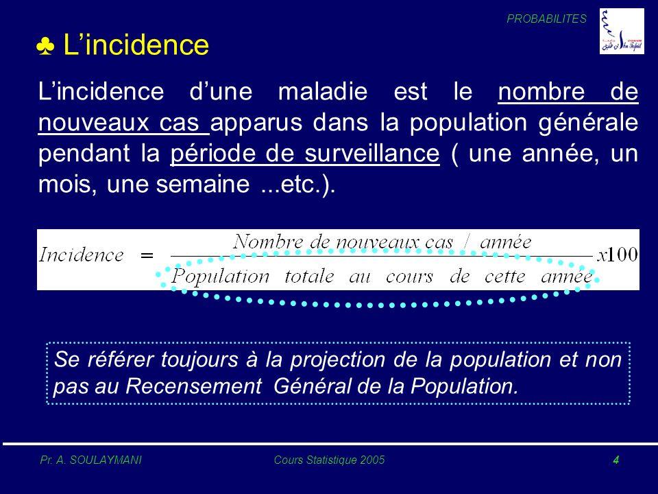 PROBABILITES Pr. A. SOULAYMANICours Statistique 20054 Lincidence Lincidence dune maladie est le nombre de nouveaux cas apparus dans la population géné