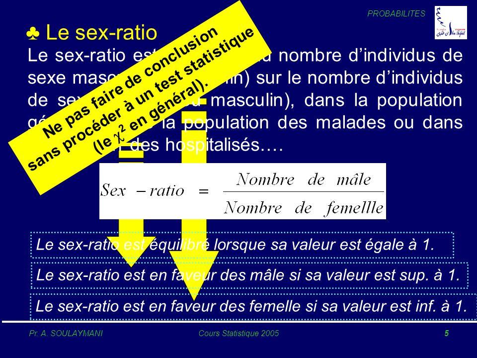 PROBABILITES Pr. A. SOULAYMANICours Statistique 20055 Le sex-ratio Le sex-ratio est le rapport du nombre dindividus de sexe masculin (ou féminin) sur