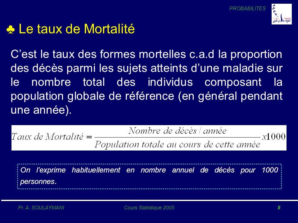 PROBABILITES Pr. A. SOULAYMANICours Statistique 20058 Le taux de Mortalité Cest le taux des formes mortelles c.a.d la proportion des décès parmi les s