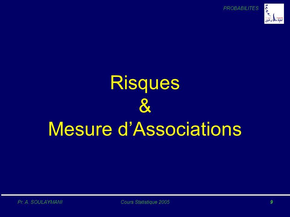 PROBABILITES Pr. A. SOULAYMANICours Statistique 20059 Risques & Mesure dAssociations