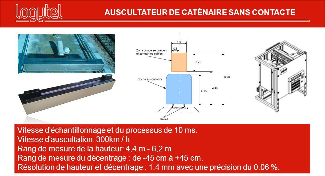 Vitesse d'échantillonnage et du processus de 10 ms. Vitesse d'auscultation: 300km / h Rang de mesure de la hauteur: 4,4 m - 6,2 m. Rang de mesure du d