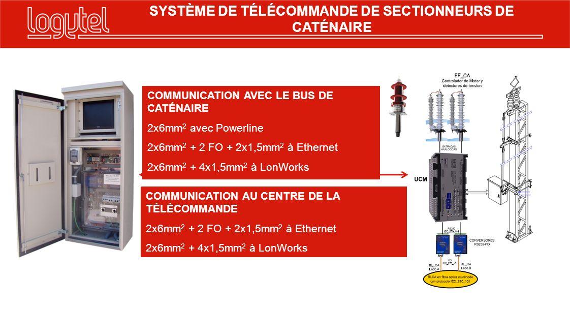 COMMUNICATION AVEC LE BUS DE CATÉNAIRE 2x6mm 2 avec Powerline 2x6mm 2 + 2 FO + 2x1,5mm 2 à Ethernet 2x6mm 2 + 4x1,5mm 2 à LonWorks COMMUNICATION AU CE