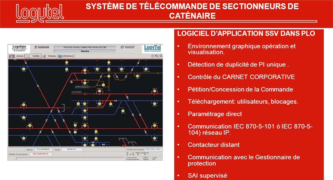 4 LOGICIEL DAPPLICATION SSV DANS PLO Environnement graphique opération et visualisation. Détection de duplicité de PI unique. Contrôle du CARNET CORPO