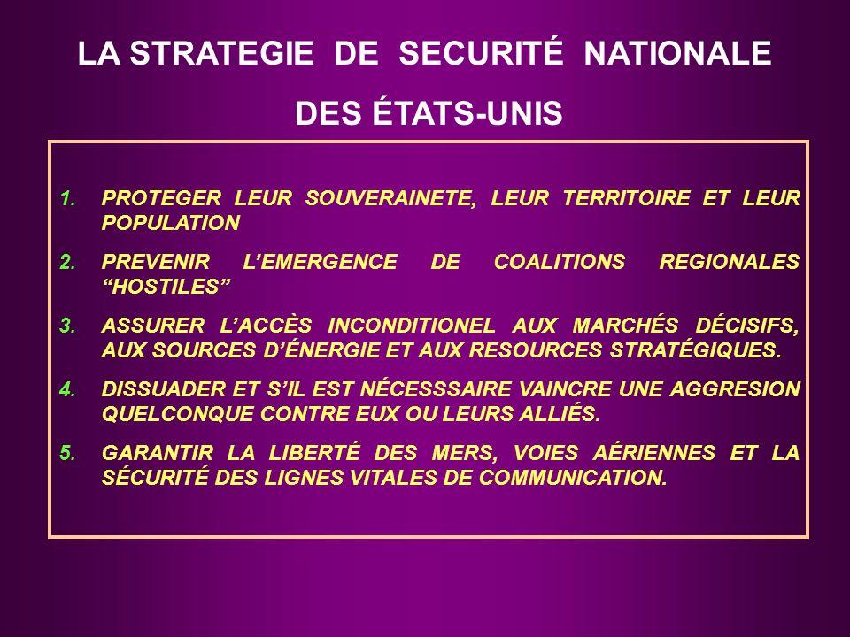 LA STRATEGIE DE SECURITÉ NATIONALE DES ÉTATS-UNIS 1.PROTEGER LEUR SOUVERAINETE, LEUR TERRITOIRE ET LEUR POPULATION 2.PREVENIR LEMERGENCE DE COALITIONS