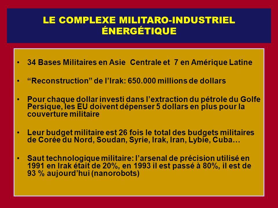 LE COMPLEXE MILITARO-INDUSTRIEL ÉNERGÉTIQUE 34 Bases Militaires en Asie Centrale et 7 en Amérique Latine Reconstruction de lIrak: 650.000 millions de