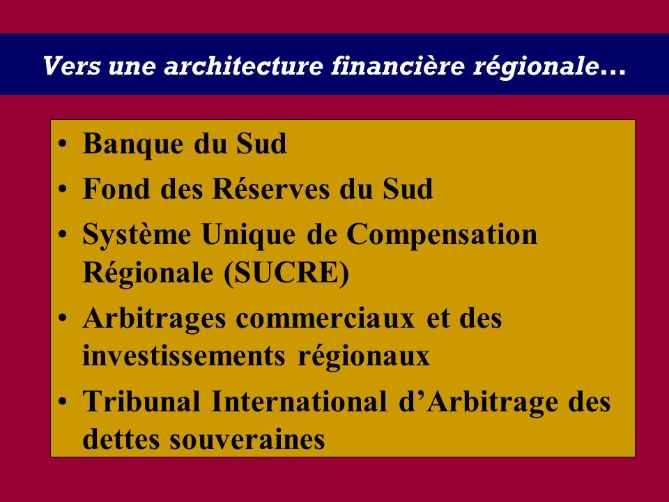 Vers une architecture financière régionale… Banque du Sud Fond des Réserves du Sud Système Unique de Compensation Régionale (SUCRE) Arbitrages commerc