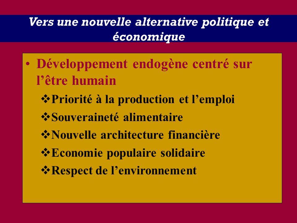 Vers une nouvelle alternative politique et économique Développement endogène centré sur lêtre humain Priorité à la production et lemploi Souveraineté
