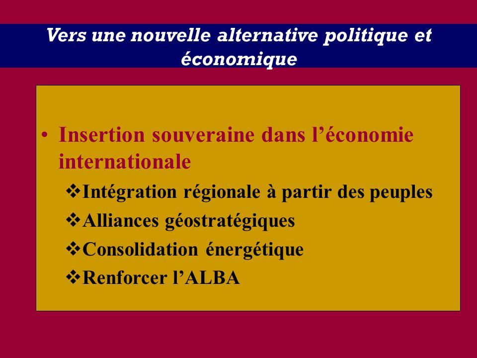 Vers une nouvelle alternative politique et économique Insertion souveraine dans léconomie internationale Intégration régionale à partir des peuples Al