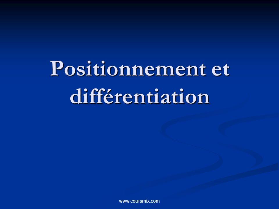 www.coursmix.com Positionnement et différentiation