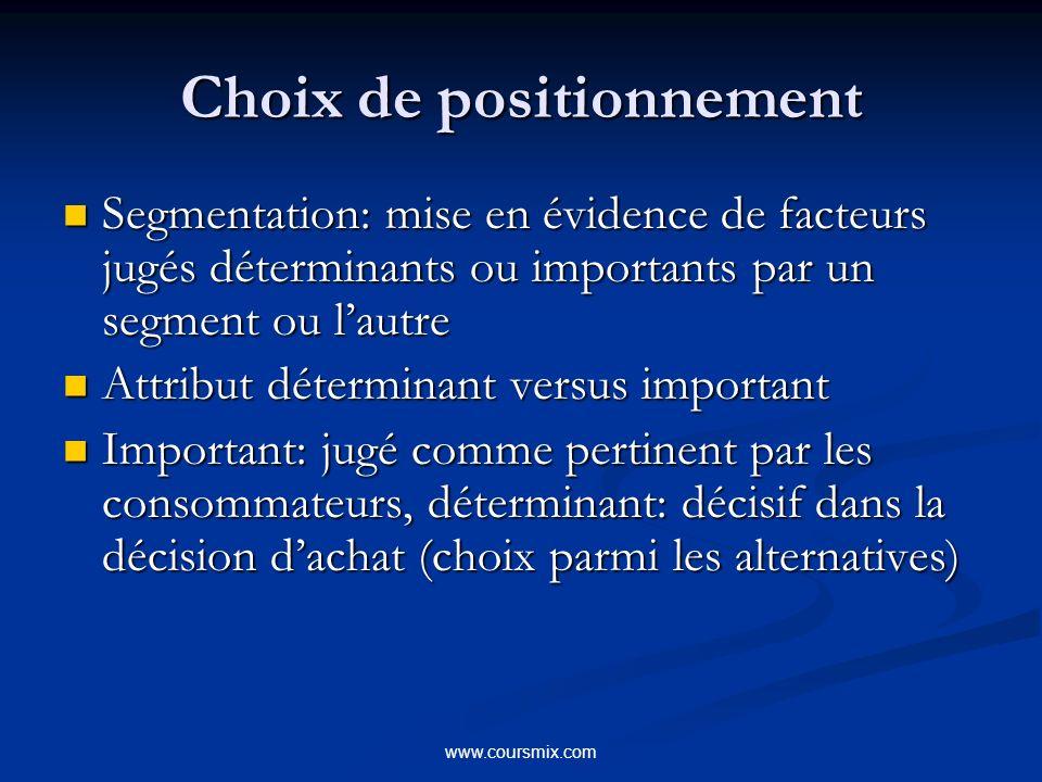 www.coursmix.com Choix de positionnement Segmentation: mise en évidence de facteurs jugés déterminants ou importants par un segment ou lautre Segmenta