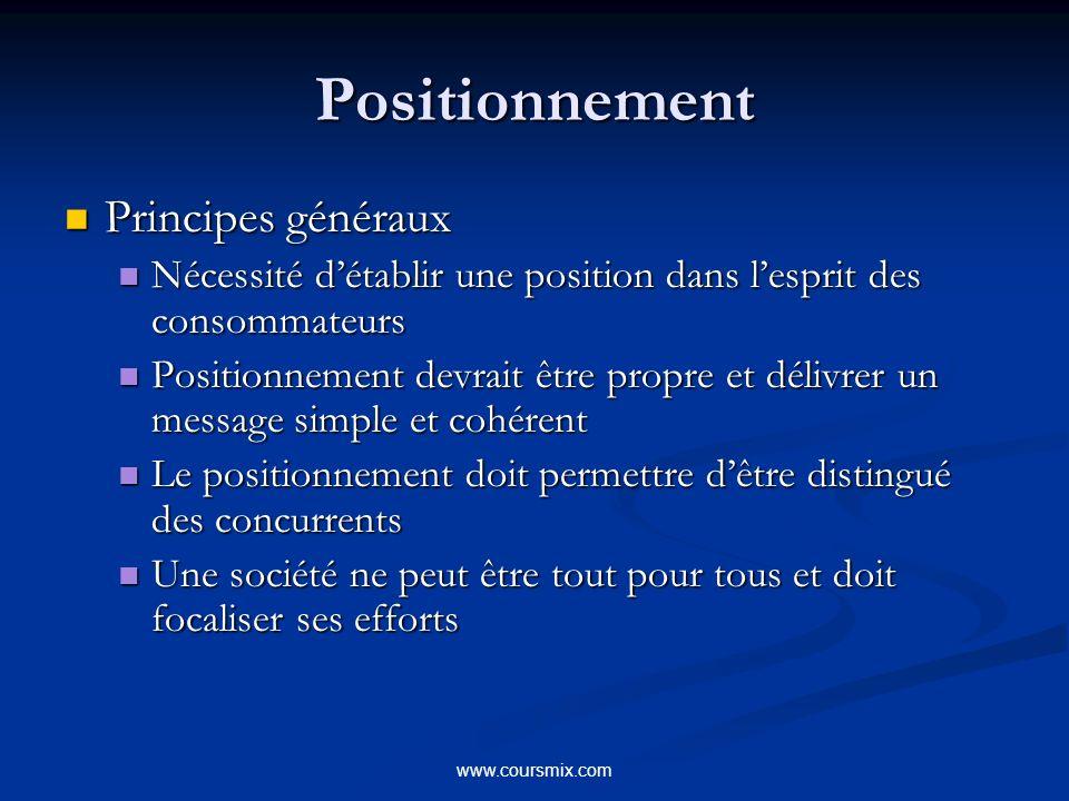 www.coursmix.com Positionnement Principes généraux Principes généraux Nécessité détablir une position dans lesprit des consommateurs Nécessité détabli
