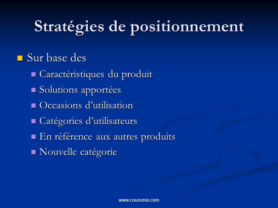 www.coursmix.com Stratégies de positionnement Sur base des Sur base des Caractéristiques du produit Caractéristiques du produit Solutions apportées So