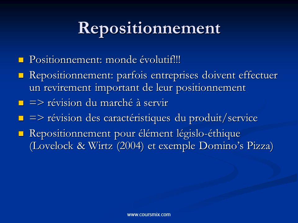www.coursmix.com Repositionnement Positionnement: monde évolutif!!! Positionnement: monde évolutif!!! Repositionnement: parfois entreprises doivent ef