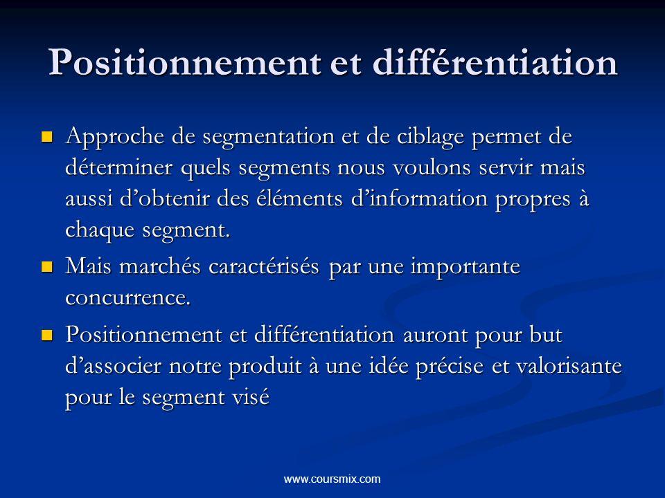www.coursmix.com Positionnement et différentiation Approche de segmentation et de ciblage permet de déterminer quels segments nous voulons servir mais