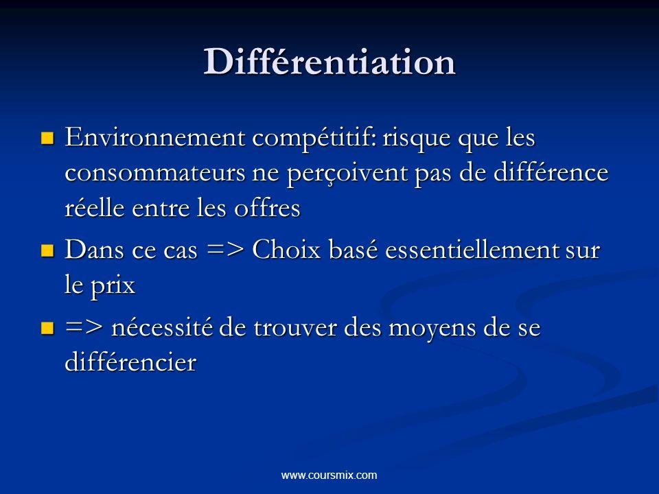 www.coursmix.com Différentiation Environnement compétitif: risque que les consommateurs ne perçoivent pas de différence réelle entre les offres Enviro