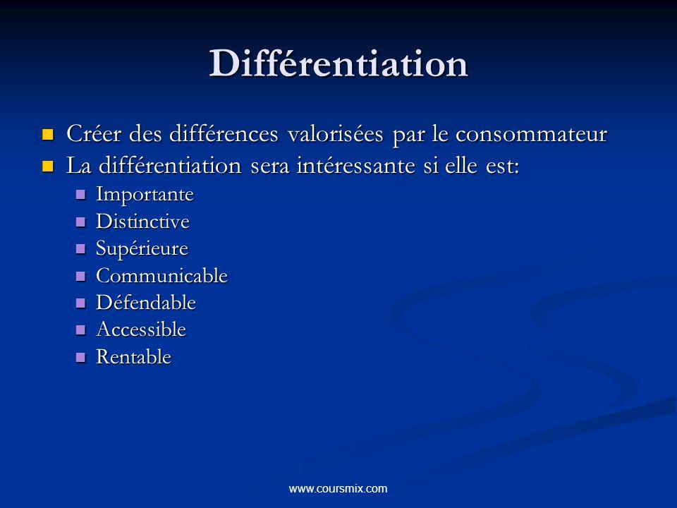 www.coursmix.com Différentiation Créer des différences valorisées par le consommateur Créer des différences valorisées par le consommateur La différen