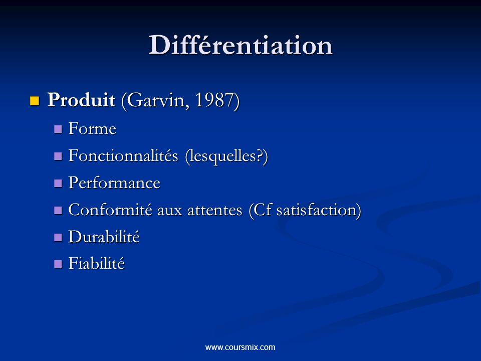 www.coursmix.com Différentiation Produit (Garvin, 1987) Produit (Garvin, 1987) Forme Forme Fonctionnalités (lesquelles?) Fonctionnalités (lesquelles?)
