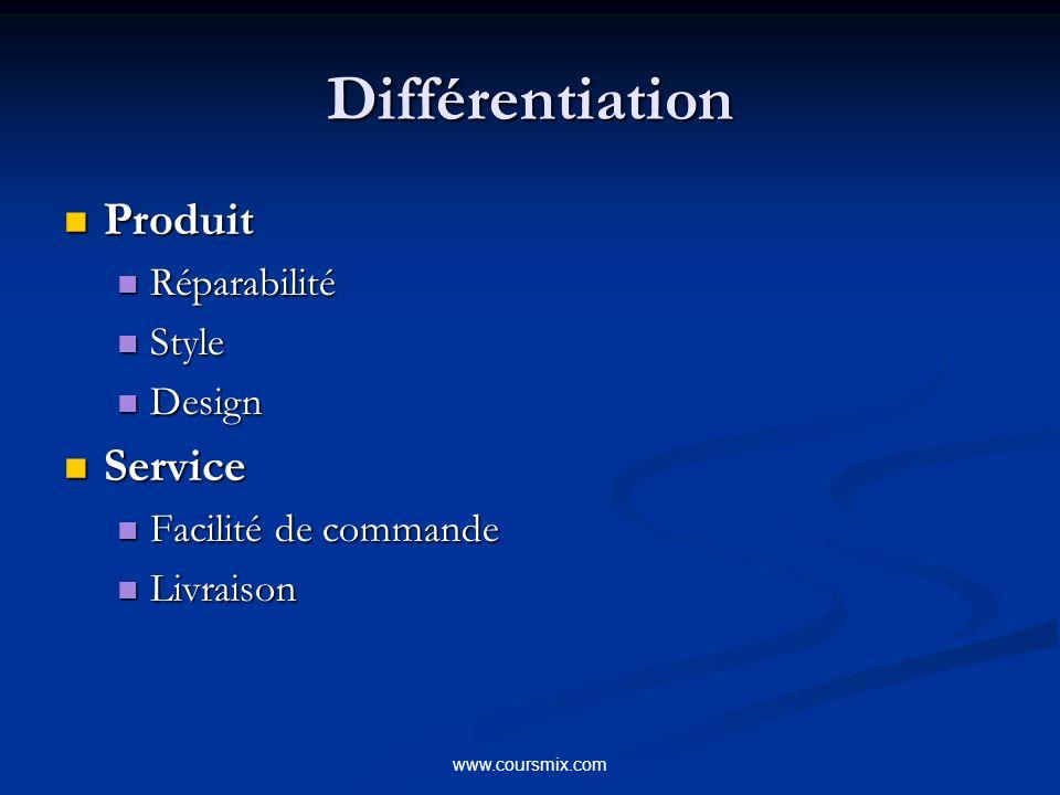 www.coursmix.com Différentiation Produit Produit Réparabilité Réparabilité Style Style Design Design Service Service Facilité de commande Facilité de