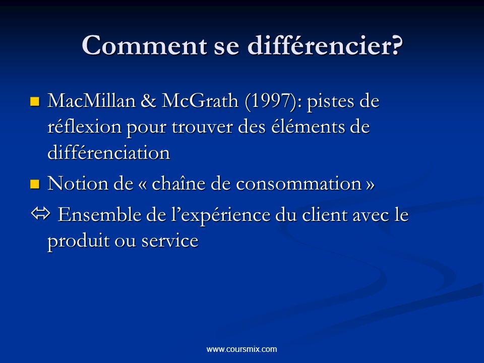 www.coursmix.com Comment se différencier? MacMillan & McGrath (1997): pistes de réflexion pour trouver des éléments de différenciation MacMillan & McG