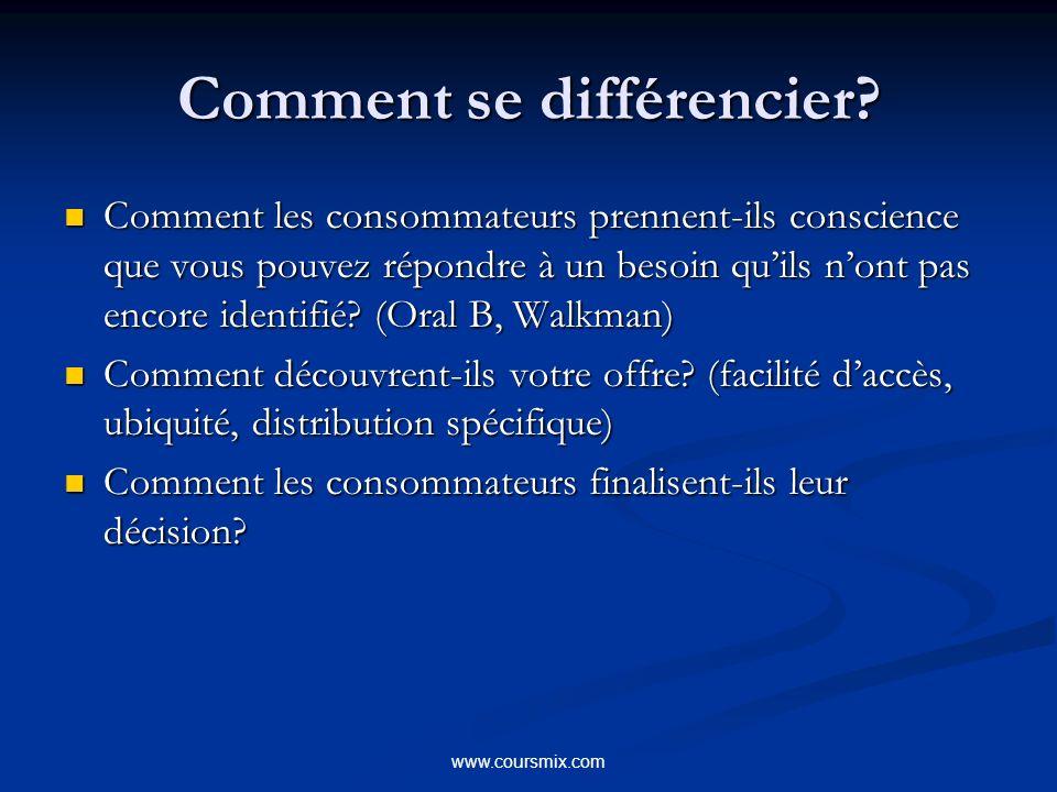 www.coursmix.com Comment se différencier? Comment les consommateurs prennent-ils conscience que vous pouvez répondre à un besoin quils nont pas encore