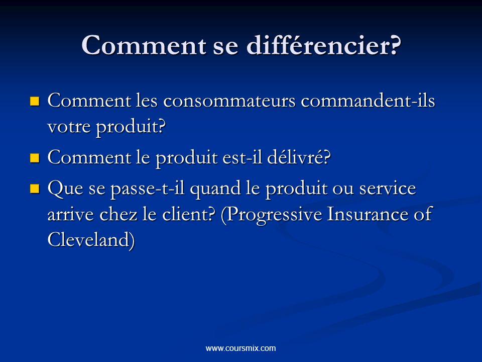 www.coursmix.com Comment se différencier? Comment les consommateurs commandent-ils votre produit? Comment les consommateurs commandent-ils votre produ