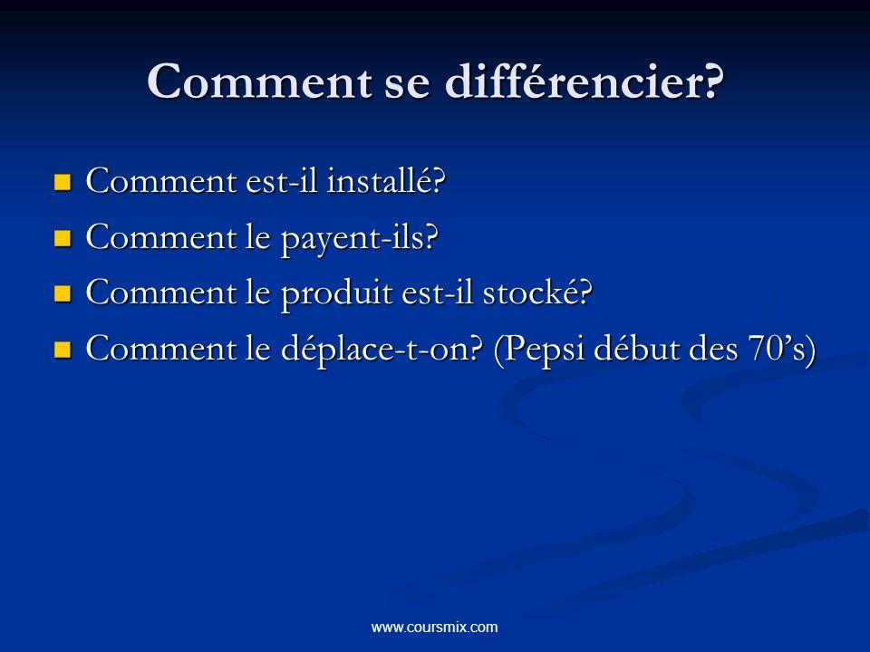 www.coursmix.com Comment se différencier? Comment est-il installé? Comment est-il installé? Comment le payent-ils? Comment le payent-ils? Comment le p