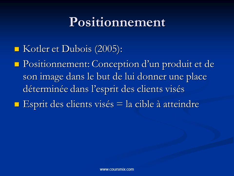 www.coursmix.com Positionnement Kotler et Dubois (2005): Kotler et Dubois (2005): Positionnement: Conception dun produit et de son image dans le but d