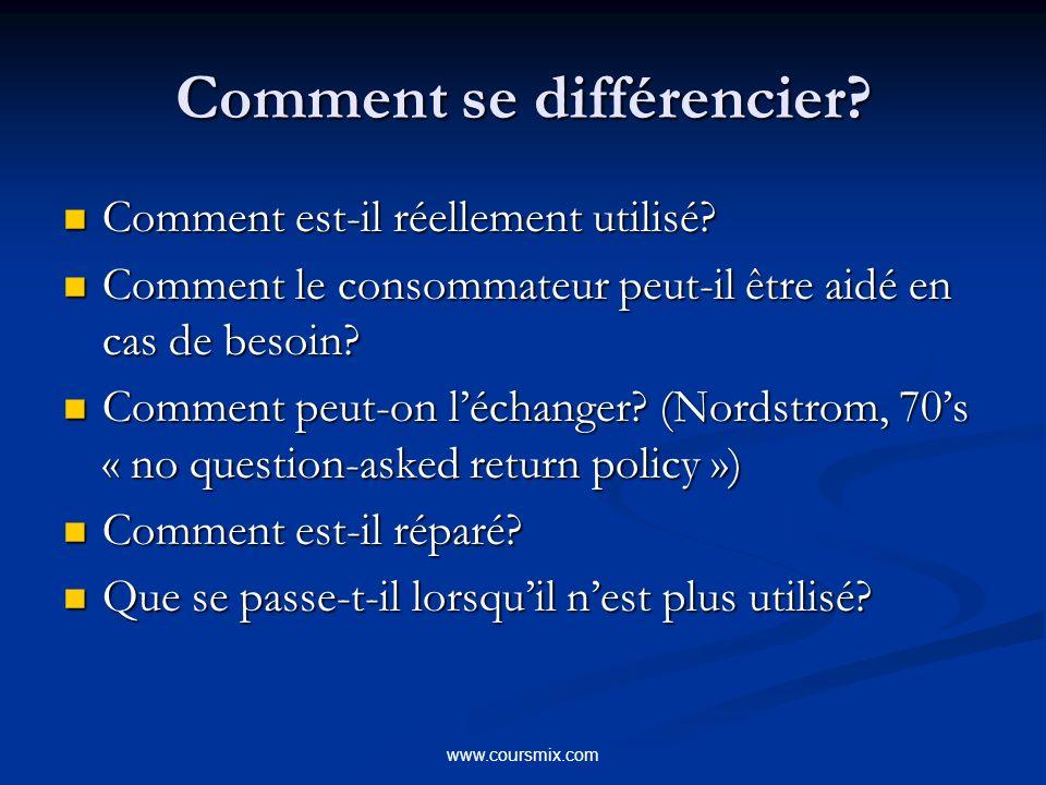 www.coursmix.com Comment se différencier? Comment est-il réellement utilisé? Comment est-il réellement utilisé? Comment le consommateur peut-il être a