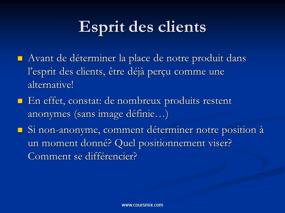 www.coursmix.com Esprit des clients Avant de déterminer la place de notre produit dans lesprit des clients, être déjà perçu comme une alternative! Ava