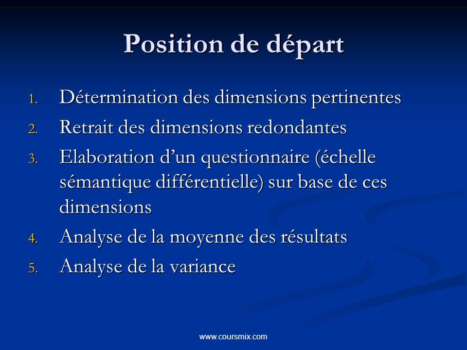 www.coursmix.com Position de départ 1. Détermination des dimensions pertinentes 2. Retrait des dimensions redondantes 3. Elaboration dun questionnaire