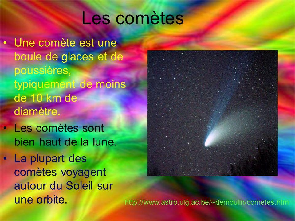 Les comètes Une comète est une boule de glaces et de poussières, typiquement de moins de 10 km de diamètre. Les comètes sont bien haut de la lune. La