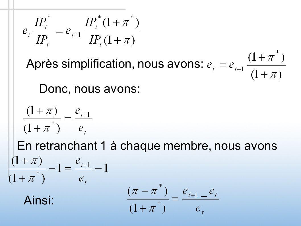 Après simplification, nous avons: Donc, nous avons: En retranchant 1 à chaque membre, nous avons Ainsi: