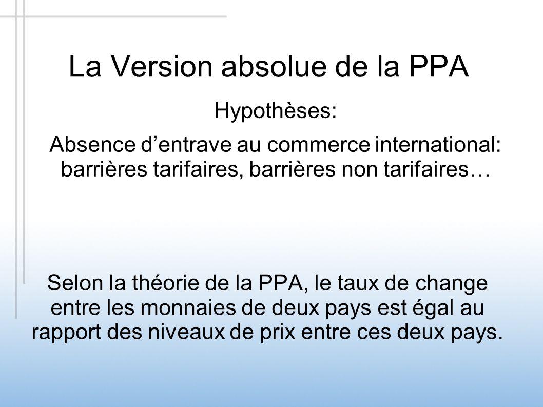 La Version absolue de la PPA Selon la théorie de la PPA, le taux de change entre les monnaies de deux pays est égal au rapport des niveaux de prix ent