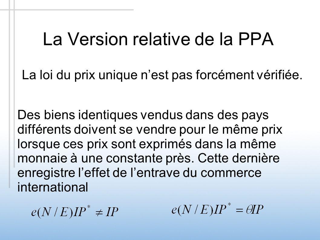 La Version relative de la PPA La loi du prix unique nest pas forcément vérifiée. Des biens identiques vendus dans des pays différents doivent se vendr