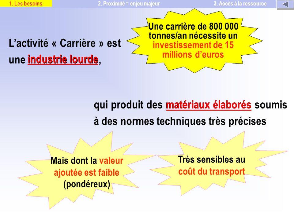 2. Proximité entre sites de production et centres de consommation : un enjeu majeur