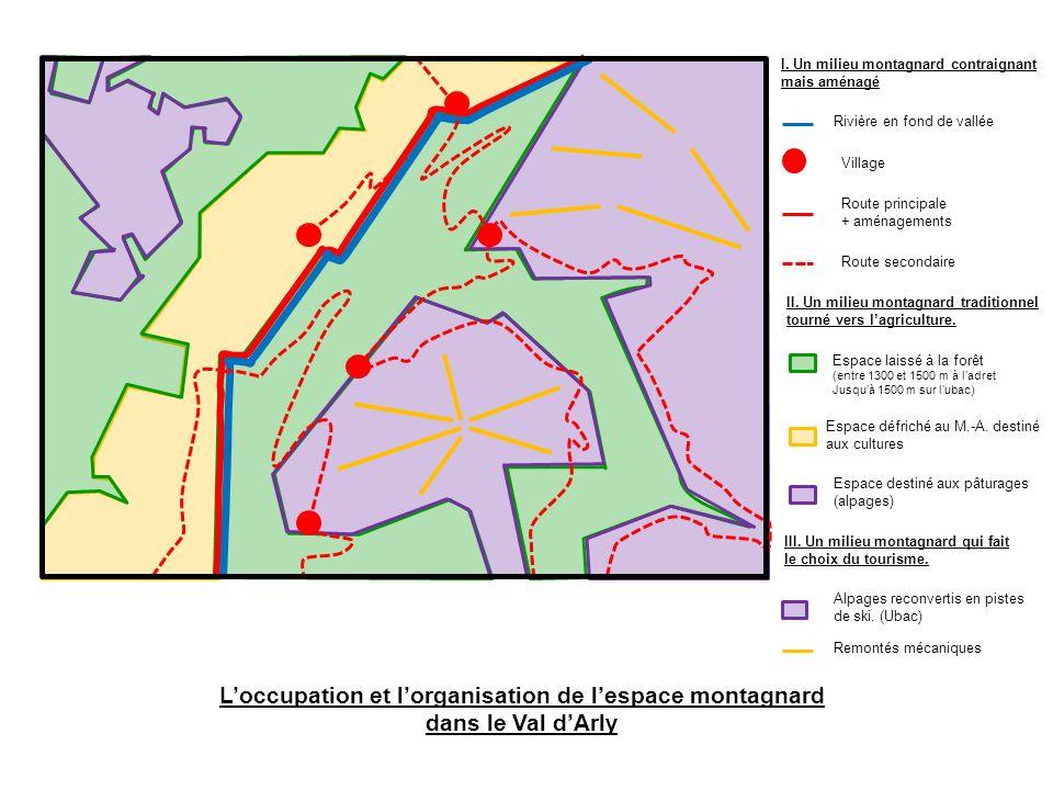 Loccupation et lorganisation de lespace montagnard dans le Val dArly II. Un milieu montagnard traditionnel tourné vers lagriculture. I. Un milieu mont