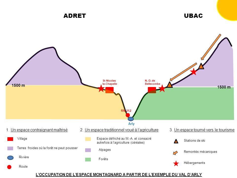 ADRETUBAC 1500 m Arly RN 212 St-Nicolas la-Chapelle N.-D. de Bellecombe LOCCUPATION DE LESPACE MONTAGNARD A PARTIR DE LEXEMPLE DU VAL DARLY 1. Un espa