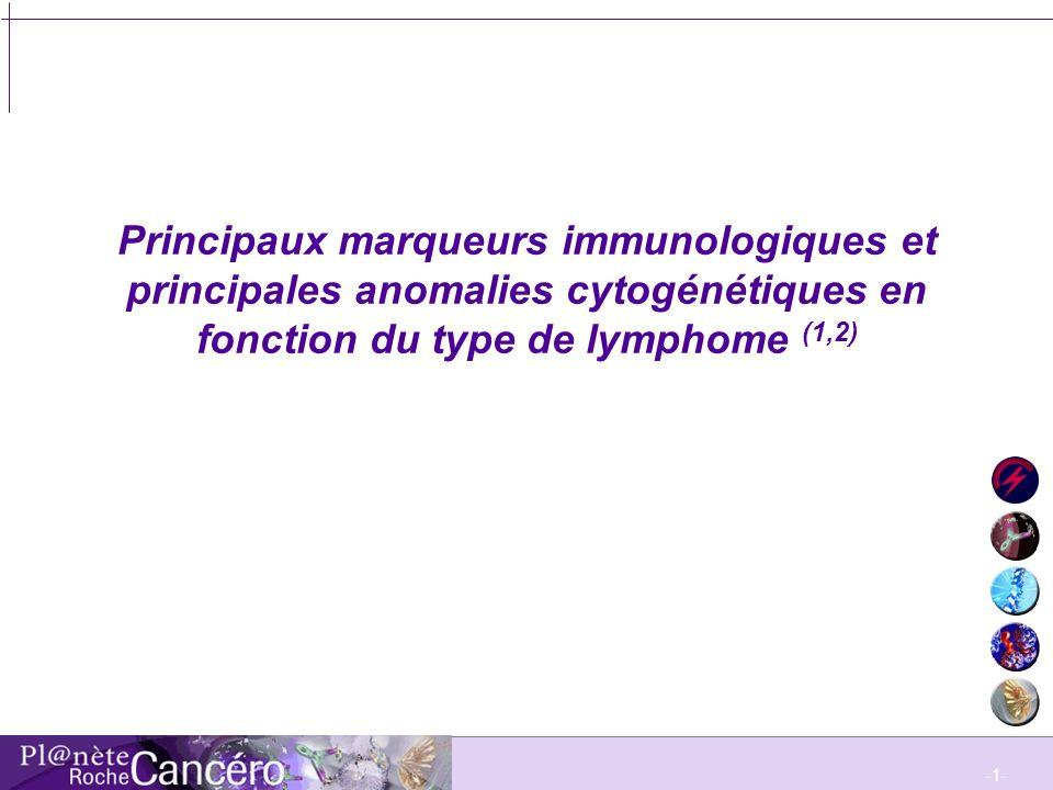 -1- Principaux marqueurs immunologiques et principales anomalies cytogénétiques en fonction du type de lymphome (1,2)