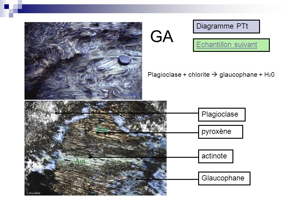 GA PlagioclasepyroxèneactinoteGlaucophane Diagramme PTt Echantillon suivant Plagioclase + chlorite glaucophane + H 2 0