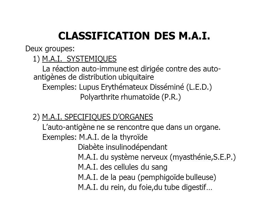 CLASSIFICATION DES M.A.I. Deux groupes: 1) M.A.I. SYSTEMIQUES La réaction auto-immune est dirigée contre des auto- antigènes de distribution ubiquitai