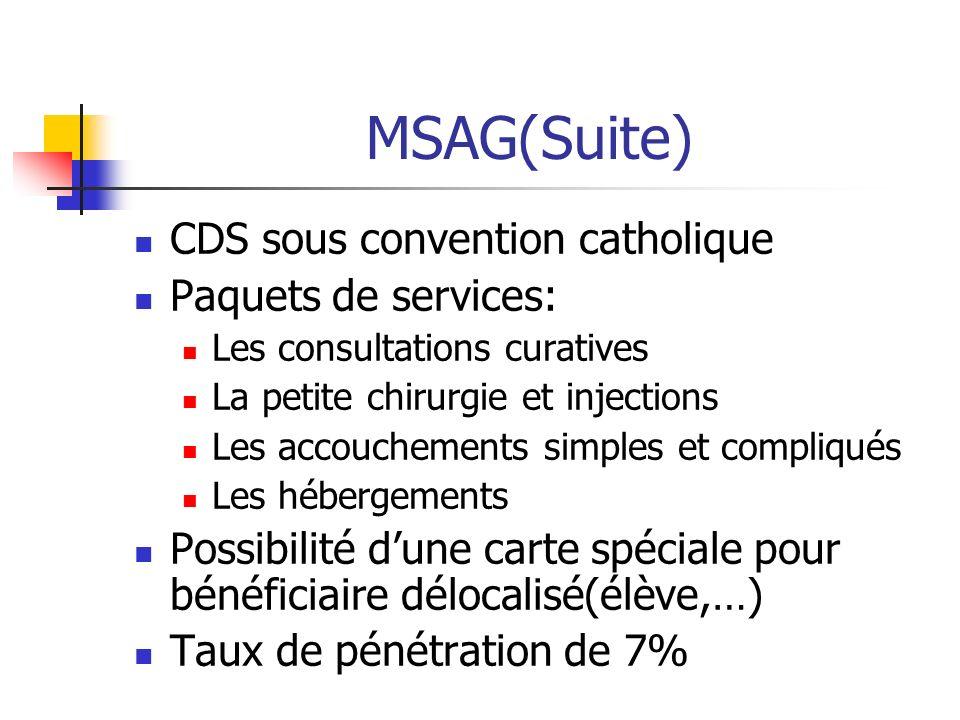 MSAG(Suite) CDS sous convention catholique Paquets de services: Les consultations curatives La petite chirurgie et injections Les accouchements simple