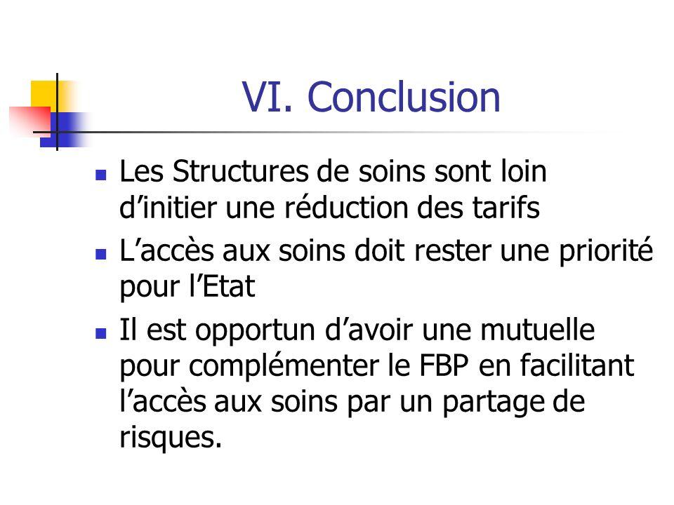 VI. Conclusion Les Structures de soins sont loin dinitier une réduction des tarifs Laccès aux soins doit rester une priorité pour lEtat Il est opportu