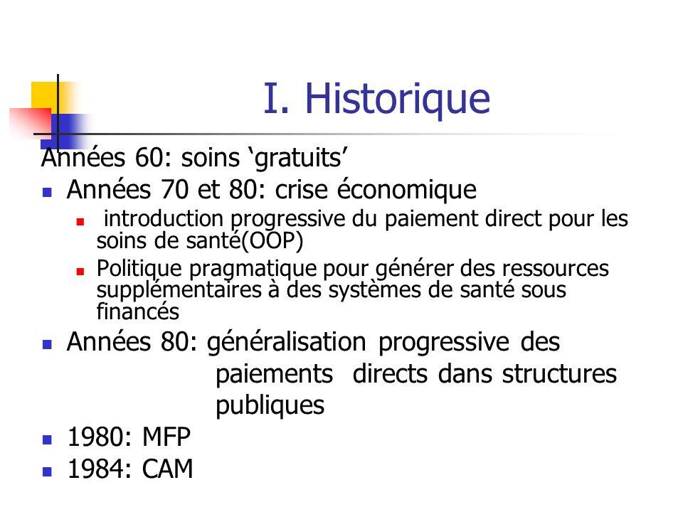 I. Historique Années 60: soins gratuits Années 70 et 80: crise économique introduction progressive du paiement direct pour les soins de santé(OOP) Pol