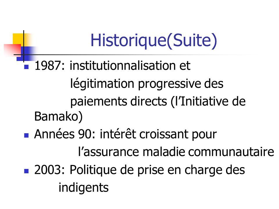 Historique(Suite) 1987: institutionnalisation et légitimation progressive des paiements directs (lInitiative de Bamako) Années 90: intérêt croissant p